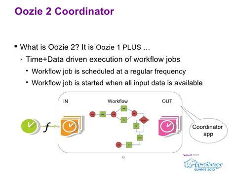 what is a workflow coordinator workflow on hadoop using oozie hadoopsummit2010