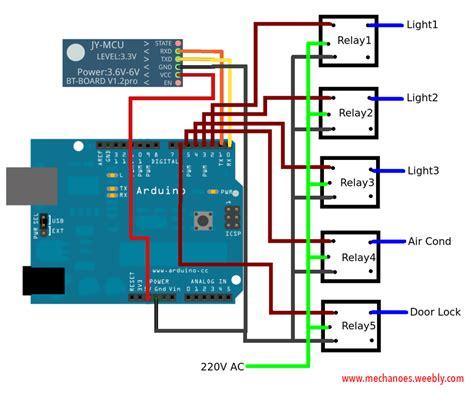 home automation using arduino mechanoes