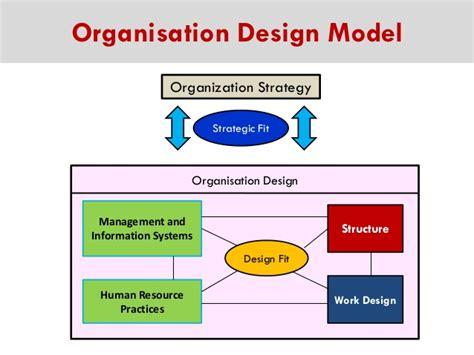 design management work strategic change interventions