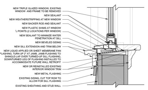 How To Frame A Window Sill Complete Window And Frame Replacement Building America