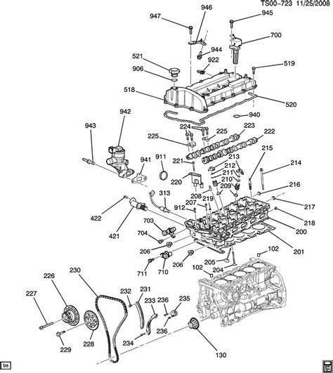 free download parts manuals 2011 gmc canyon free book repair manuals 5 7l chevy engine parts diagram 5 free engine image for user manual download