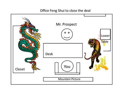 Feng Shui 101  505 ? Feng Shui Master Woody Chan