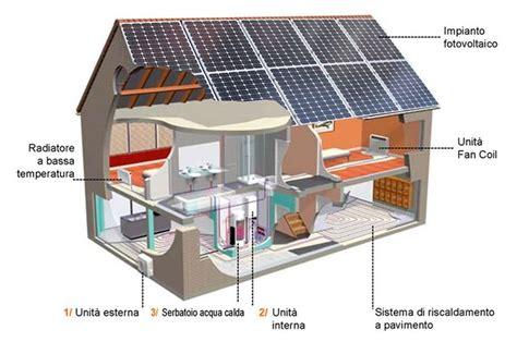 pompa di calore elettrica per riscaldamento a pavimento pompa di calore idraulico fai da te funzionamento