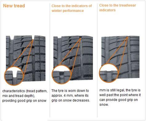 replace  winter tyres tyre tread depth oponeocouk