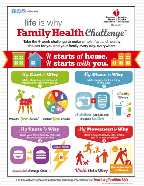 the health challenge is why family health challenge infographic