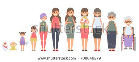 Growing Up Marc Style by Set Characters Flat Style Characters Stock Vector
