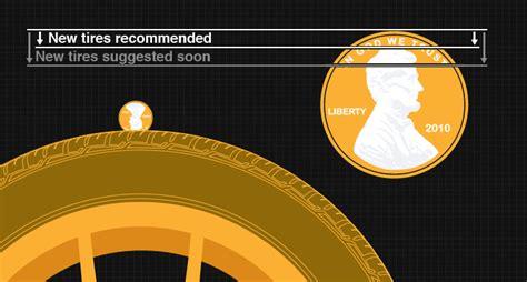 tire depth tire tread wear causes bridgestone tires