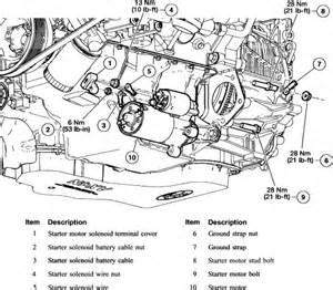 2008 dodge avenger 2 4l mfi dohc 4cyl repair guides