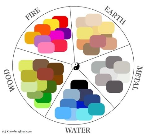 feng shui color chart get to know the feng shui colour wheel feng shui tips