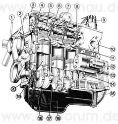 engines bmw