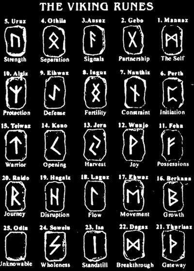 tattoo runes meaning best 25 viking rune tattoo ideas alphabet pinterest