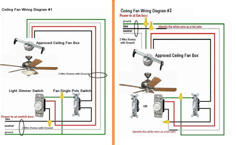 4 wire fan switch color code color code for ceiling fan wire integralbook com