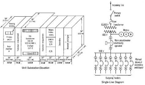 substation wiring diagrams substation wiring diagrams