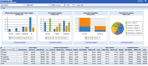 financial dashboard excel template khafre