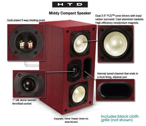 ponad 1000 obraz 243 w na temat loudspeaker design bookshelf