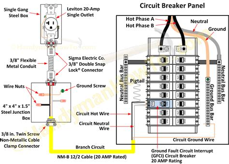 electric wiring diagram ground fault circuit breaker and electrical outlet wiring