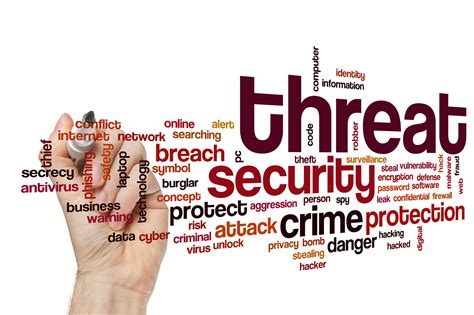 The Threat network security threats 5 ways to protect yourself