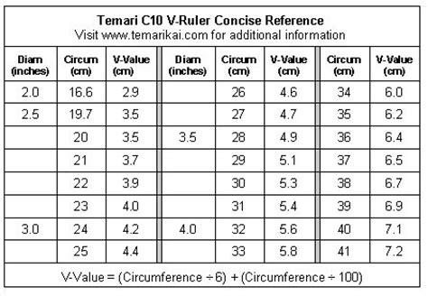 printable reference ruler v ruler 10 combination reference chart on temarikai com