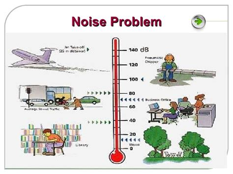 low humming noise in house noise pollution suvarnabhumi airport