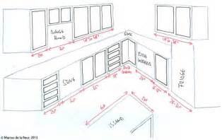 standard kitchen island dimensions layout reshaping our footprint