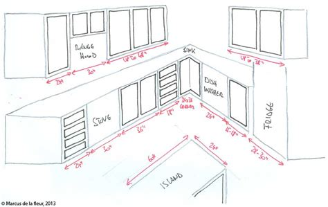 kitchen layout design dimensions kitchen cabinet dimensions for your plan the new way