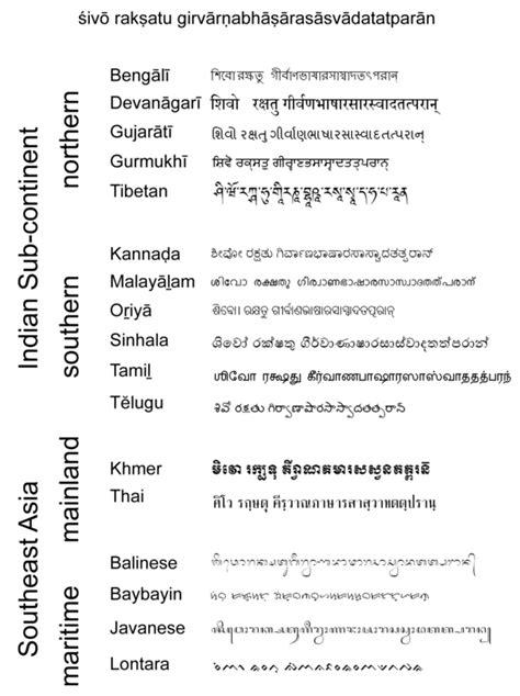 tattoo huruf sansekerta sanskrit