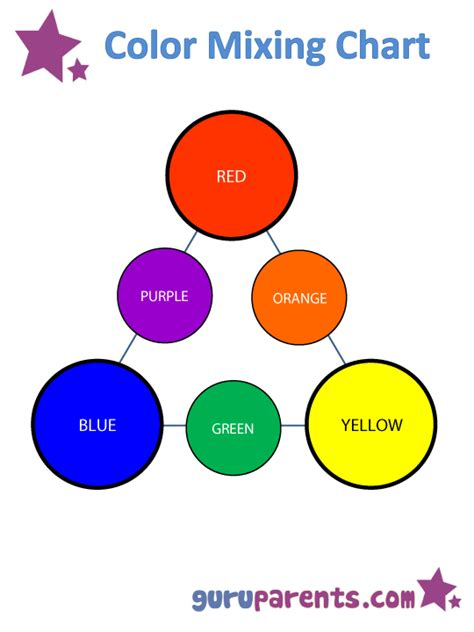 toddler color chart mixing colors guruparents