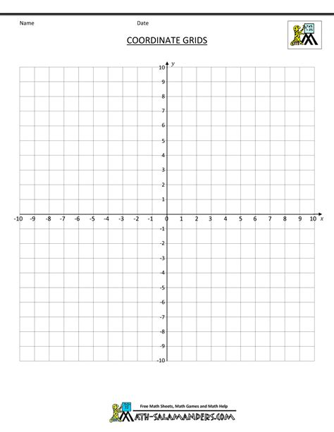 how to write scale in graph paper how to write scale in graph paper best free home