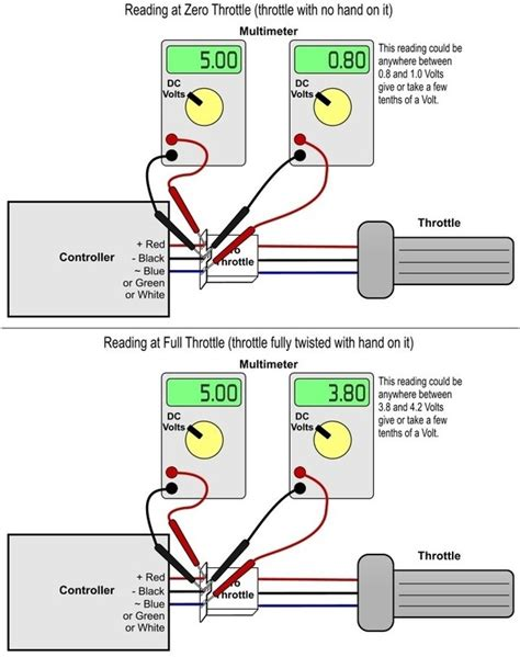 e bike controller wiring diagram 32 wiring diagram