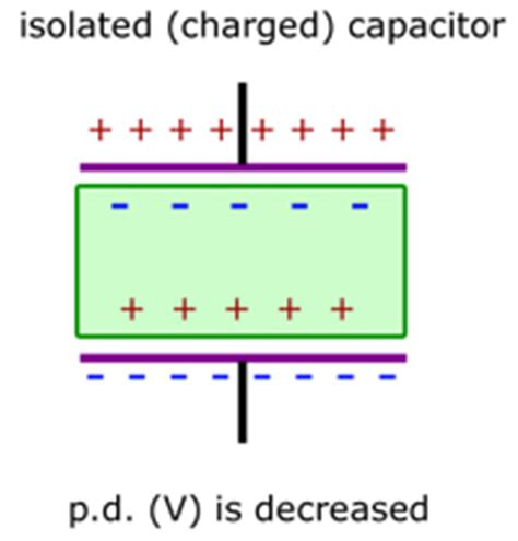 what are isolation capacitors capacitors 1 fields effects from a level physics tutor