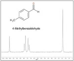 Benzaldehyde Proton Nmr Understanding The Aldol Condensation Reaction Using