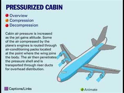 airplane pressurized cabin