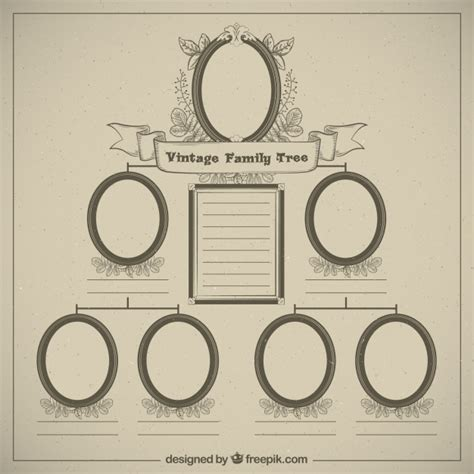 Family Tree In Vintage Style Vector Free Download Family Tree Template Vintage Vector