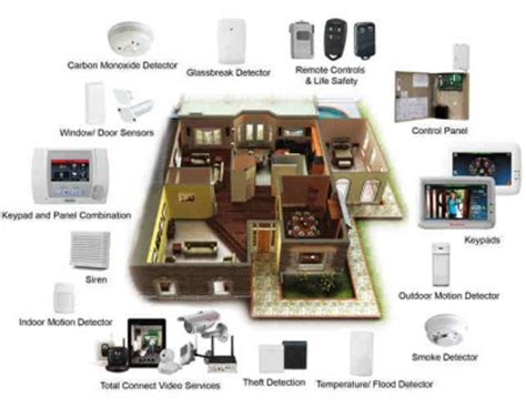 tips for finding the best wireless security system for