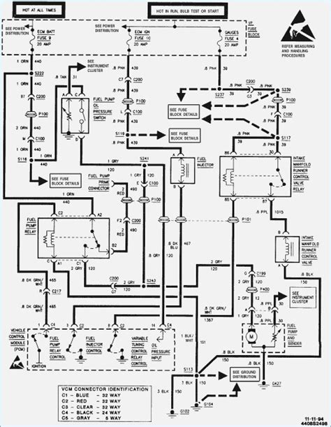 1995 gmc wiring diagram smartproxy info 95 gmc