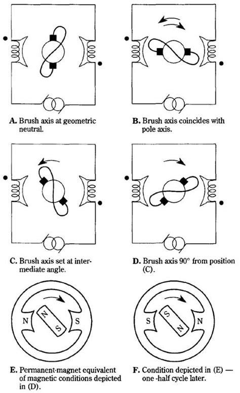repulsion motor diagram wiring diagram with description