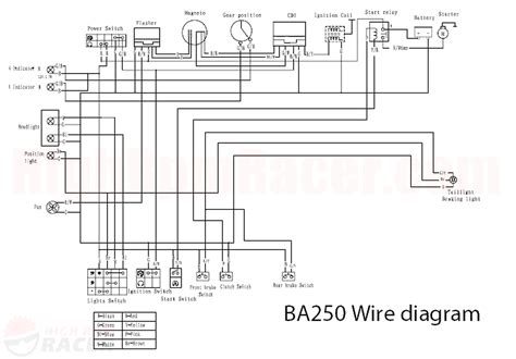 yamoto 70cc atv parts wiring diagrams wiring diagram