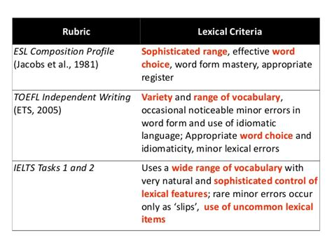 Academic Essay Font Size by Academic Writing Font And Size