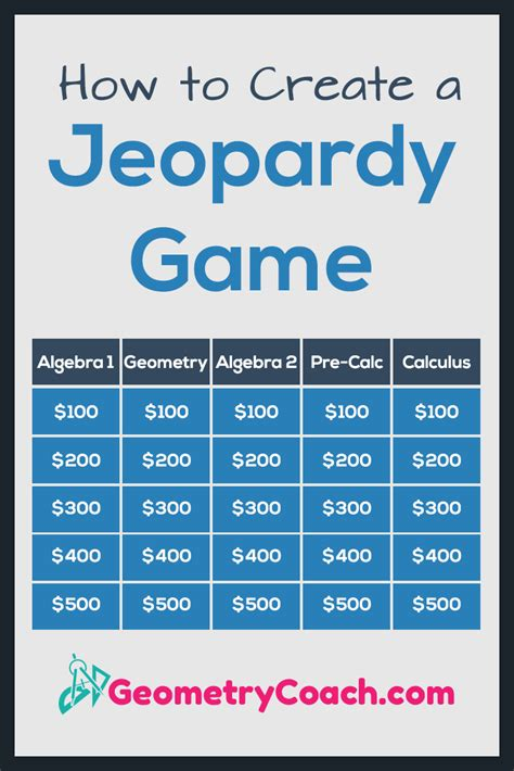 Collections Of Jeopardy Game For Math Easy Worksheet Ideas How To Make A Powerpoint Jeopardy