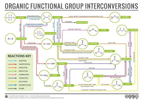 Homework Help In Chemistry by Organic Chemistry Homework Help
