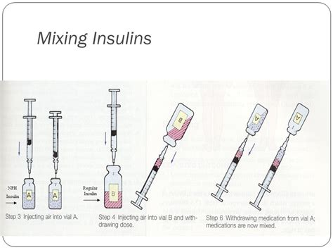 Drawing Up Insulin by Medication Administration Ppt