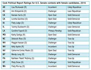 Name Your Us Representative 2017 House Of Representatives Seating Plan 2017