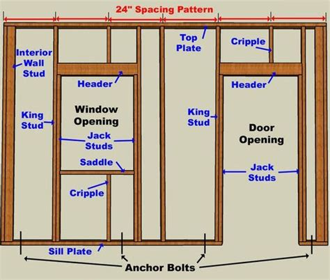 Garage Door Framing Diagram How To Build A Garage From The Ground Up The O Jays Garage And Doors
