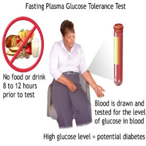 fasting blood test understanding cholesterol testing and its real