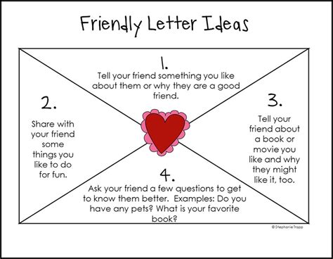 Letter Prompts How To Write A Friendly Letter Free Printables Primary Theme Park