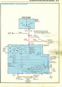 free auto wiring diagram chevrolet malibu v8 ignition system wiring diagram