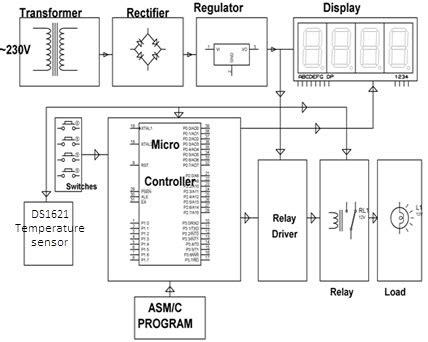 hc water sensor circuit diagram