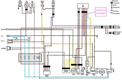 motor honda rebel 450 wiring diagram forum 1 klx 250 motor