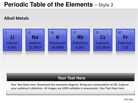 animex apk periodic table of elements ppt periodic table of elements style 2 powerpoint presentation the