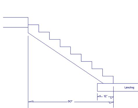 28 stair template answers to questions about how to